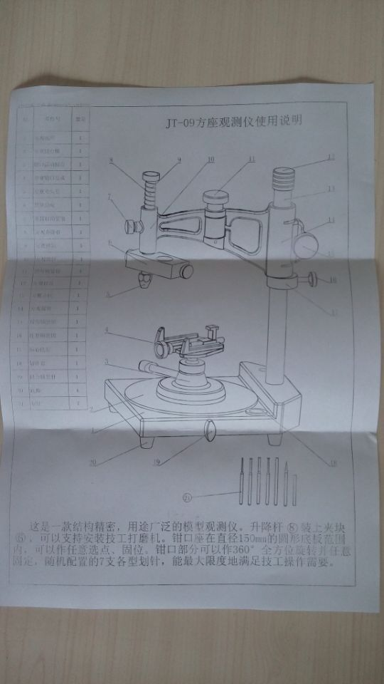 Parts for Surveyor Square Type,#3,#4,#5,#8,#9